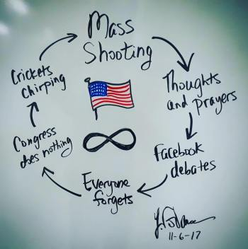 Image result for cycle of gun control discussion